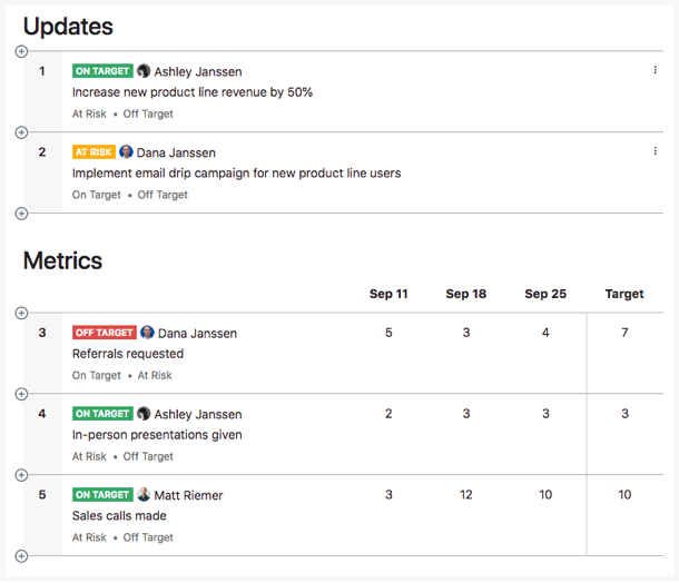 Tadum screenshot: Show the big picture with status updates and KPIs